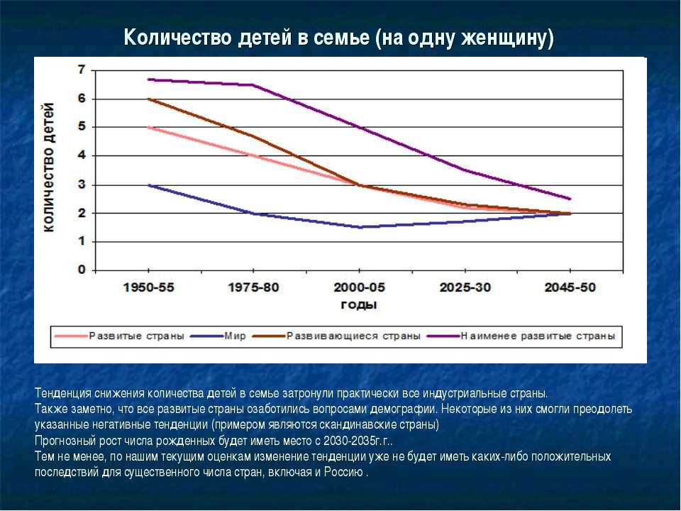 Количество детей в семье (на однуженщину) Тенденция снижения количества дете...