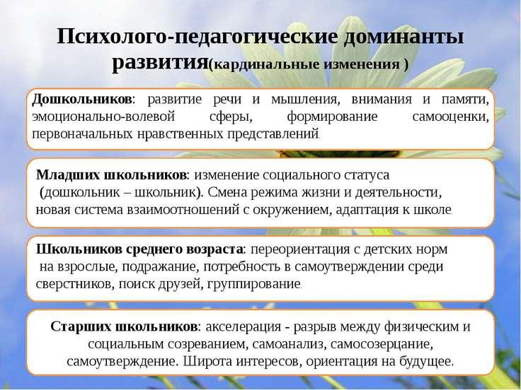 Психолого-педагогические доминанты развития(кардинальные изменения ) Дошкольн...
