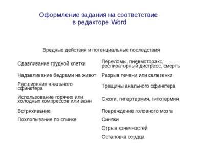 Оформление задания на соответствие в редакторе Word Вредные действия и потенц...