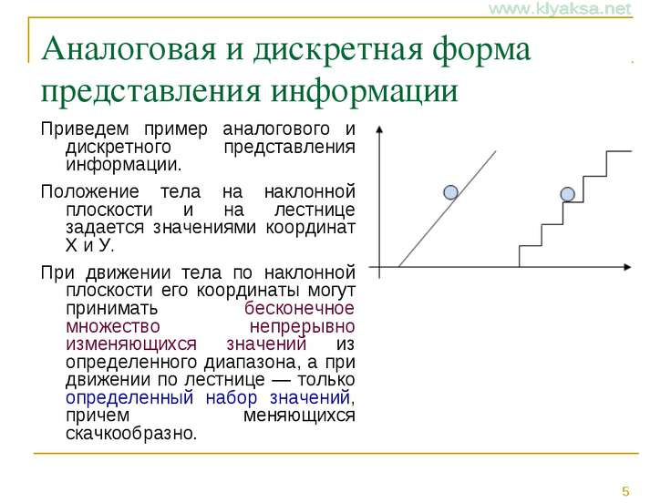 Аналоговая и дискретная форма представления информации Приведем пример аналог...