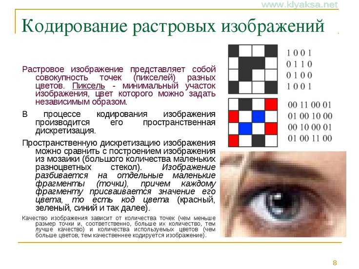 Кодирование растровых изображений Растровое изображение представляет собой со...