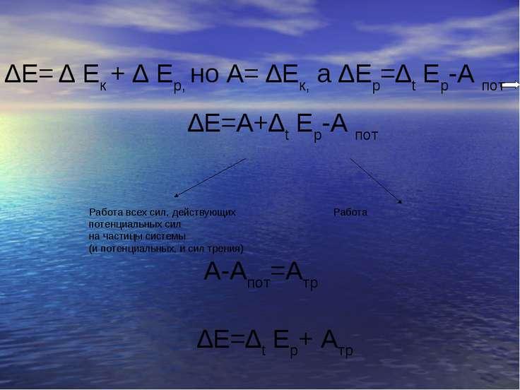 ∆Е= ∆ Ек + ∆ Еp, но А= ∆Ек, а ∆Еp=∆t Еp-А пот ∆Е=А+∆t Еp-А пот Работа всех си...