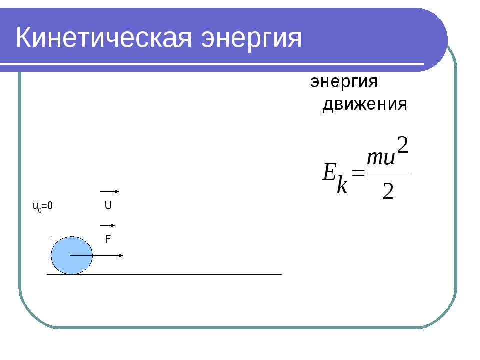 Кинетическая энергия энергия движения u0=0 F U