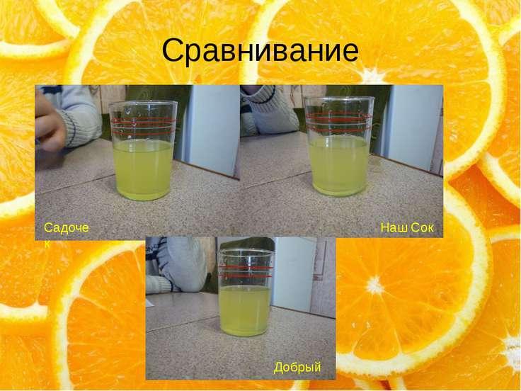 Сравнивание Садочек Наш Сок Добрый