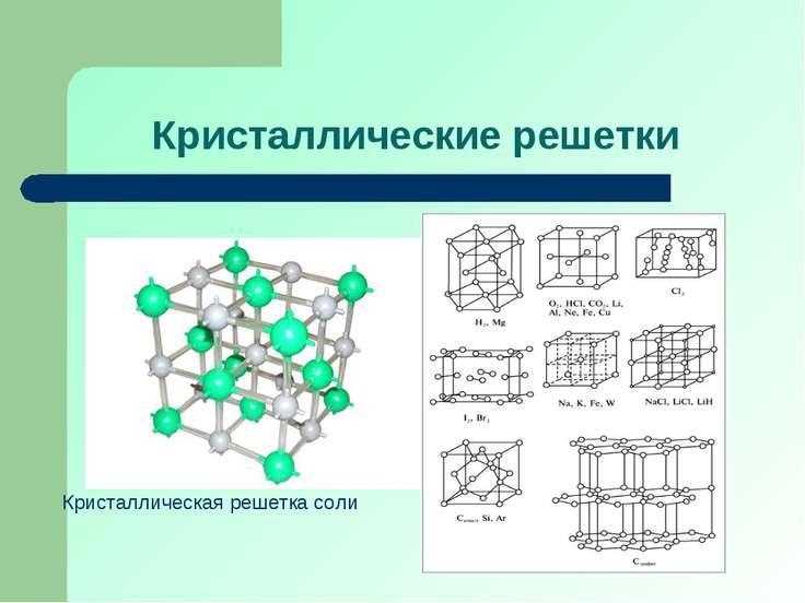 Кристаллические решетки Кристаллическая решетка соли