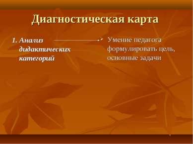 Диагностическая карта 1. Анализ дидактических категорий Умение педагога форму...