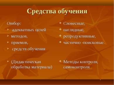 Средства обучения Отбор: адекватных целей методов, приемов, средств обучения ...