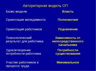 Авторитарная модель ОП Базис модели Власть Ориентация менеджмента Полномочия ...