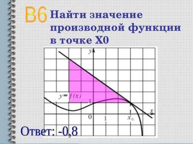 Найти значение производной функции в точке Х0