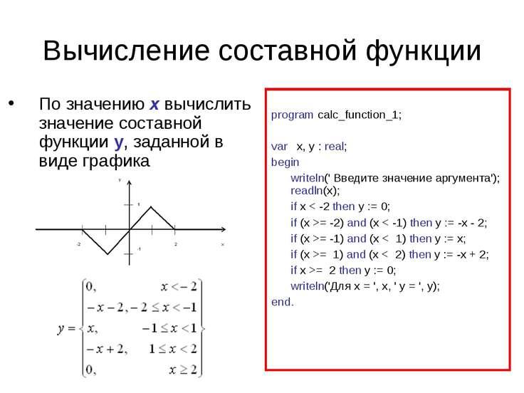 Вычисление составной функции По значению x вычислить значение составной функц...