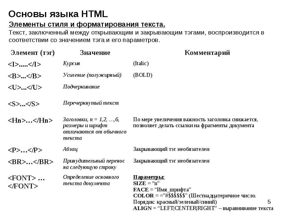 * Основы языка HTML Элементы стиля и форматирования текста. Текст, заключенны...