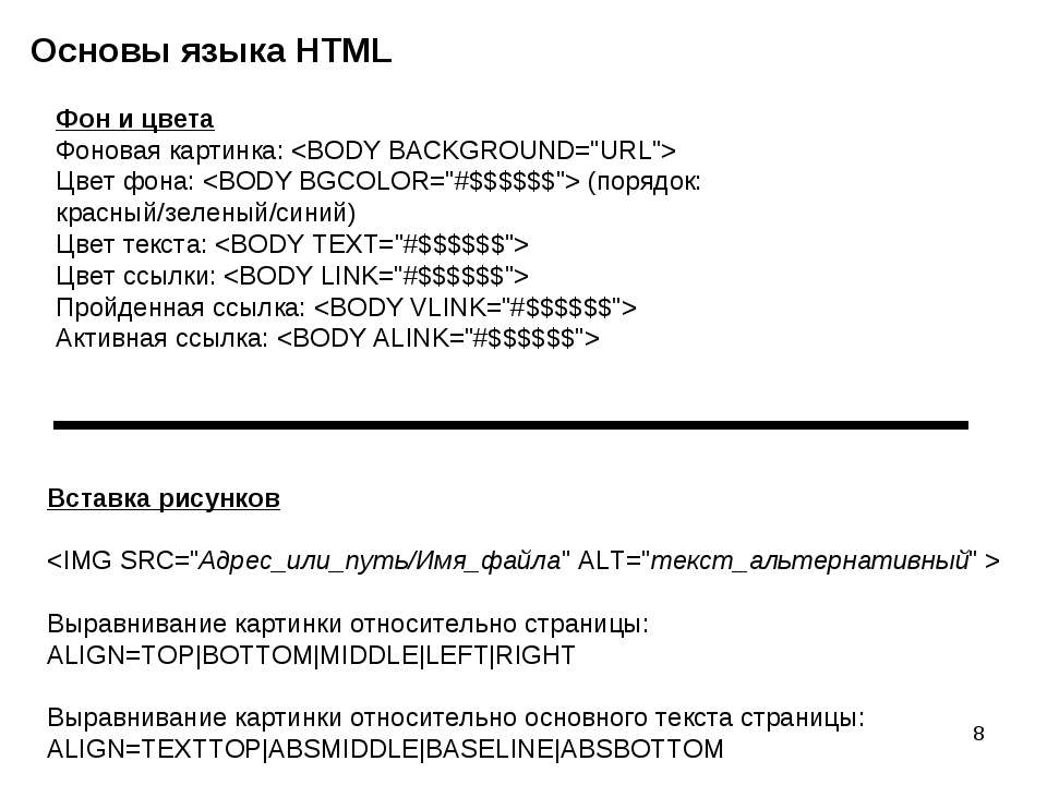* Основы языка HTML Вставка рисунков Выравнивание картинки относительно стран...