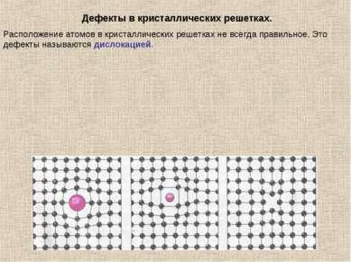 Дефекты в кристаллических решетках. Расположение атомов в кристаллических реш...