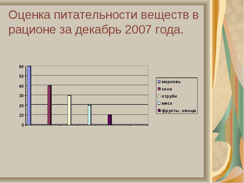 Оценка питательности веществ в рационе за декабрь 2007 года.