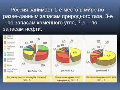 Россия занимает 1-е место в мире по разве-данным запасам природного газа, 3-е...