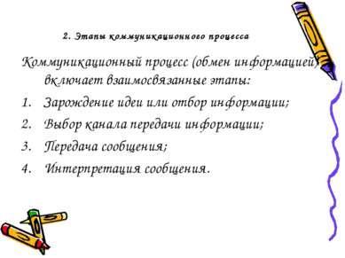 2. Этапы коммуникационного процесса Коммуникационный процесс (обмен информаци...