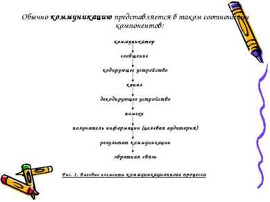 Обычно коммуникацию представляется в таком соотношении компонентов: коммуника...
