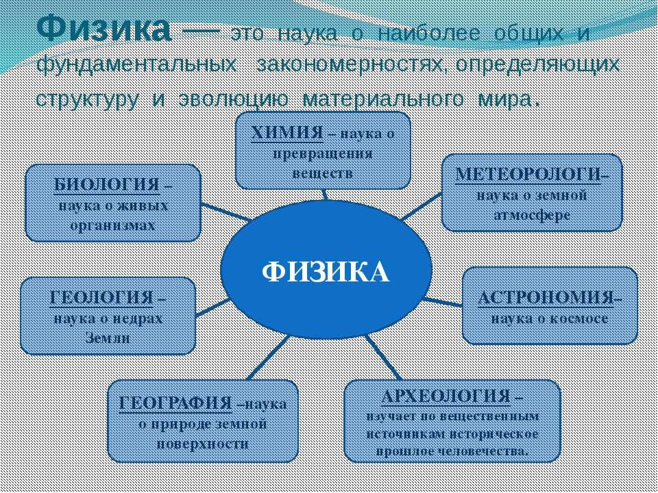 Физика — это наука о наиболее общих и фундаментальных закономерностях, опреде...