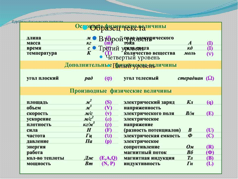Перевод Единиц Измерения Физических Величин Онлайн