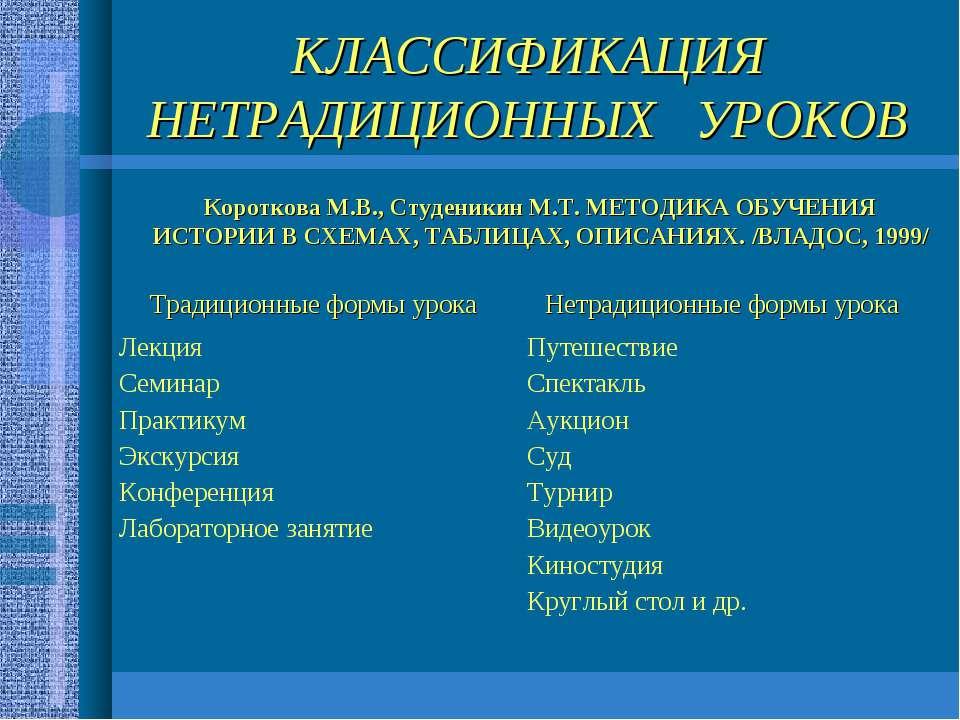 КЛАССИФИКАЦИЯ НЕТРАДИЦИОННЫХ УРОКОВ Короткова М.В., Студеникин М.Т. МЕТОДИКА ...