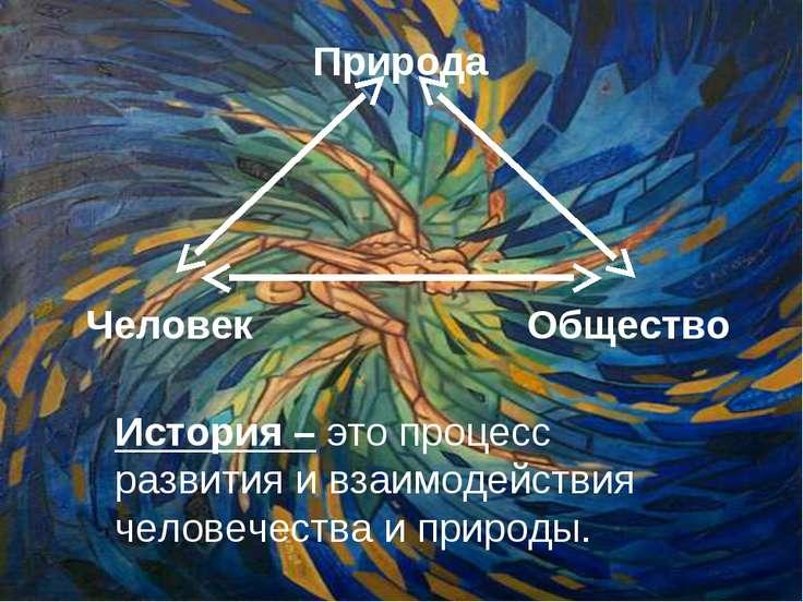 Природа Человек Общество История – это процесс развития и взаимодействия чело...