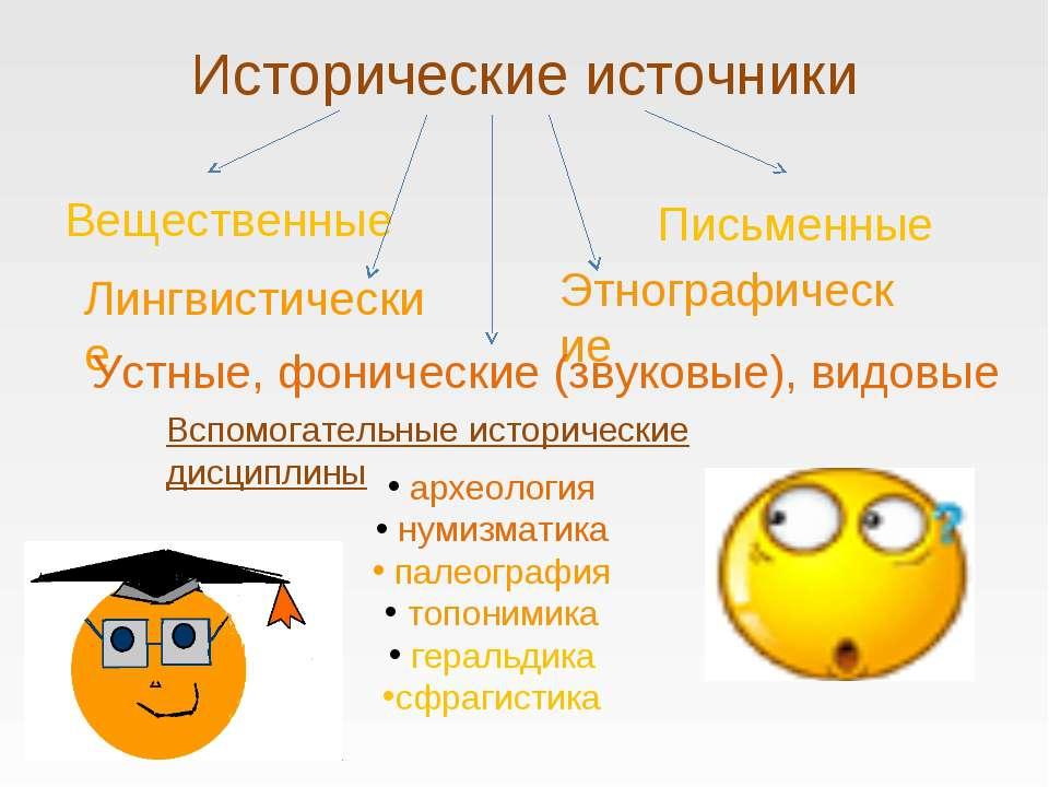 Исторические источники Вещественные Письменные Вспомогательные исторические д...
