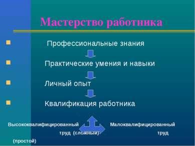 Мастерство работника Профессиональные знания Практические умения и навыки Лич...