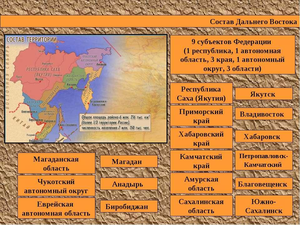 Состав Дальнего Востока 9 субъектов Федерации (1 республика, 1 автономная обл...