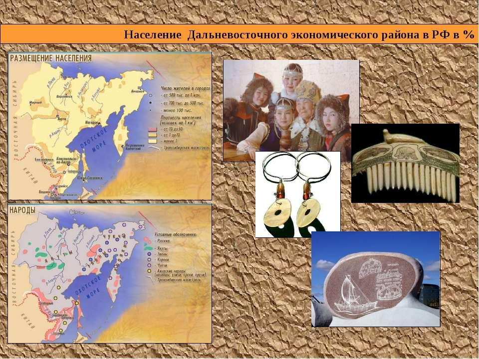 Население Дальневосточного экономического района в РФ в %
