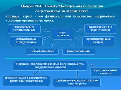 Словарь: стресс - это физическое или психическое напряженное состояние органи...