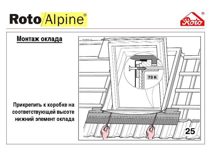 Прикрепить к коробке на соответствующей высоте нижний элемент оклада Монтаж о...