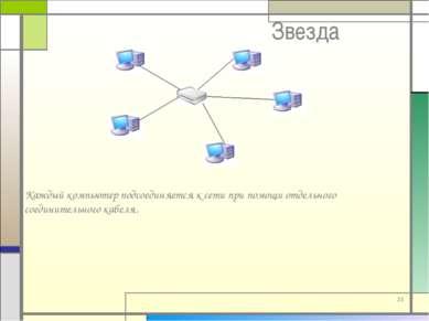 * Звезда Каждый компьютер подсоединяется к сети при помощи отдельного соедини...