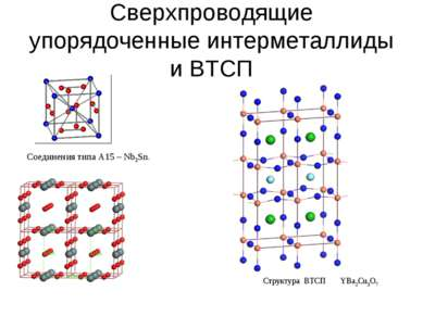 Сверхпроводящие упорядоченные интерметаллиды и ВТСП Соединения типа А15 – Nb3...