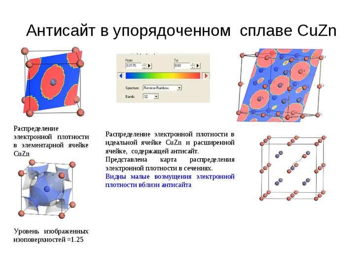 Антисайт в упорядоченном сплаве CuZn Распределение электронной плотности в ид...