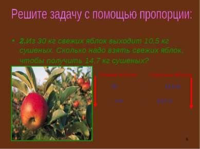 * 2.Из 30 кг свежих яблок выходит 10,5 кг сушеных. Сколько надо взять свежих ...