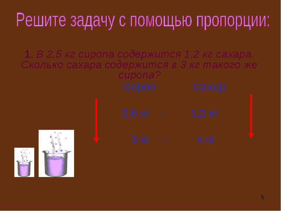 * Сироп Сахар 2,5 кг - 1,2 кг 3 кг - х кг 1. В 2,5 кг сиропа содержится 1,2 к...