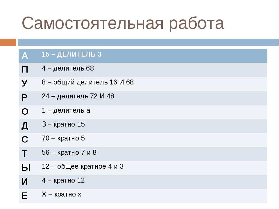 Самостоятельная работа А 15 – ДЕЛИТЕЛЬ 3 П 4 – делитель 68 У 8 – общий делите...