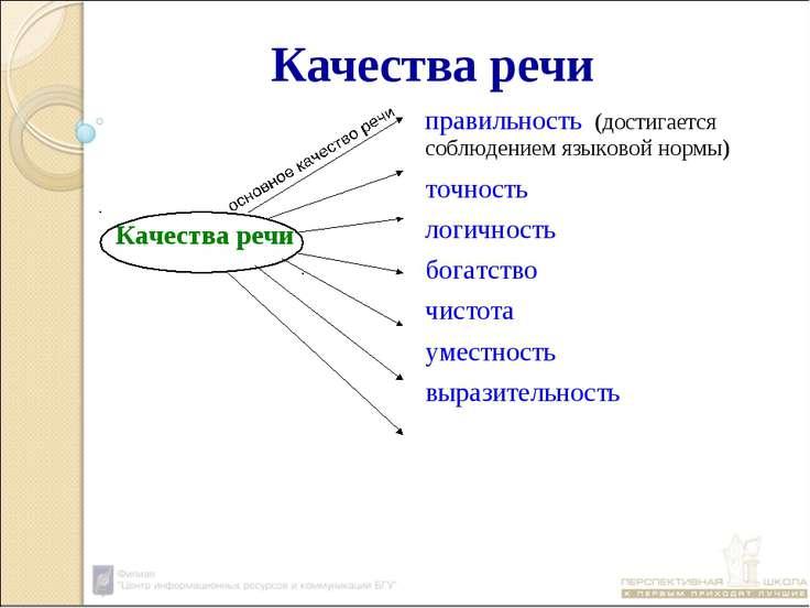 Качества речи Качества речи правильность (достигается соблюдением языковой но...
