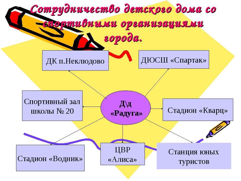 Сотрудничество детского дома со спортивными организациями города. Д\д «Радуга...