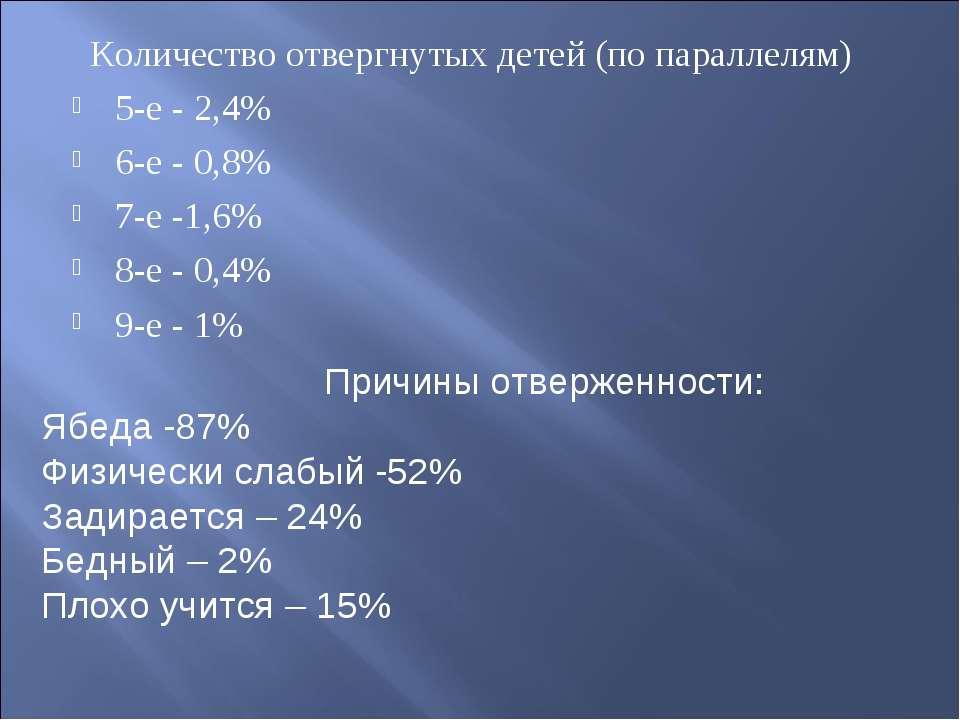 Количество отвергнутых детей (по параллелям) 5-е - 2,4% 6-е - 0,8% 7-е -1,6% ...
