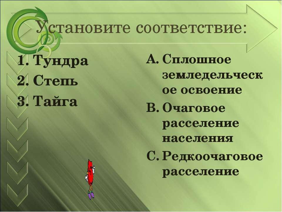 Установите соответствие: Тундра Степь Тайга Сплошное земледельческое освоение...