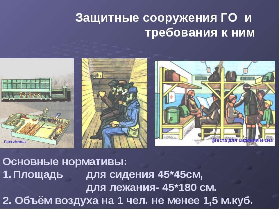 Основные нормативы: Площадь для сидения 45*45см, для лежания- 45*180 см. 2. О...