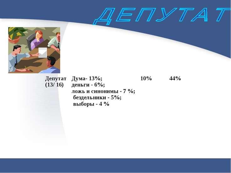 Депутат (13/ 16) Дума- 13%; деньги - 6%; ложь и синонимы - 7 %; бездельники -...