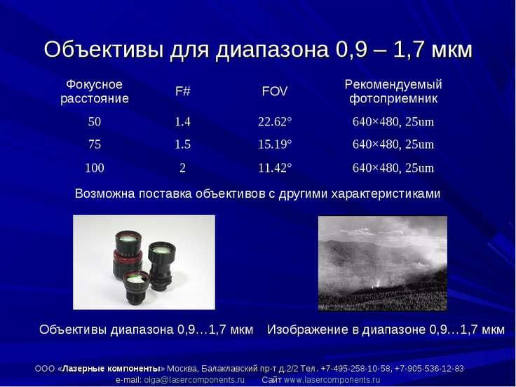 Объективы для диапазона 0,9 – 1,7 мкм ООО «Лазерные компоненты» Москва, Балак...