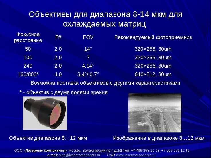 Объективы для диапазона 8-14 мкм для охлаждаемых матриц ООО «Лазерные компоне...