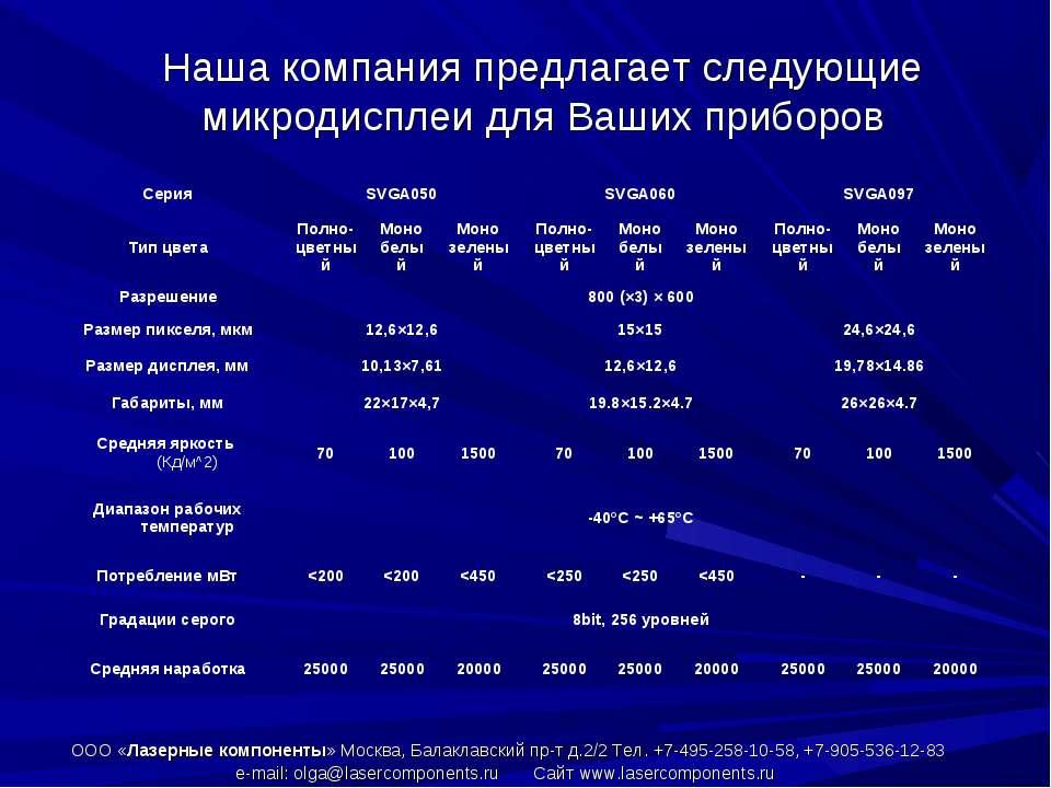 ООО «Лазерные компоненты» Москва, Балаклавский пр-т д.2/2 Тел.+7-495-258-10-...