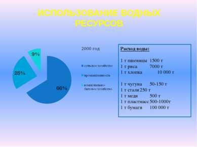 ИСПОЛЬЗОВАНИЕ ВОДНЫХ РЕСУРСОВ Расход воды: 1 т пшеницы 1500 т 1 т риса 7000 т...