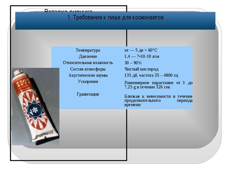 1. Требования к пище для космонавтов Температура от — 5 до + 60°С Давление 1,...