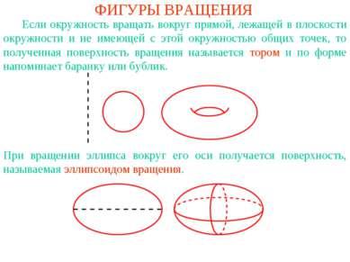 ФИГУРЫ ВРАЩЕНИЯ Если окружность вращать вокруг прямой, лежащей в плоскости ок...