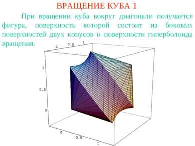 ВРАЩЕНИЕ КУБА 1 При вращении куба вокруг диагонали получается фигура, поверхн...